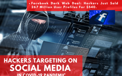 Hackers Targeting on Social Media in COVID-19 Pandemic